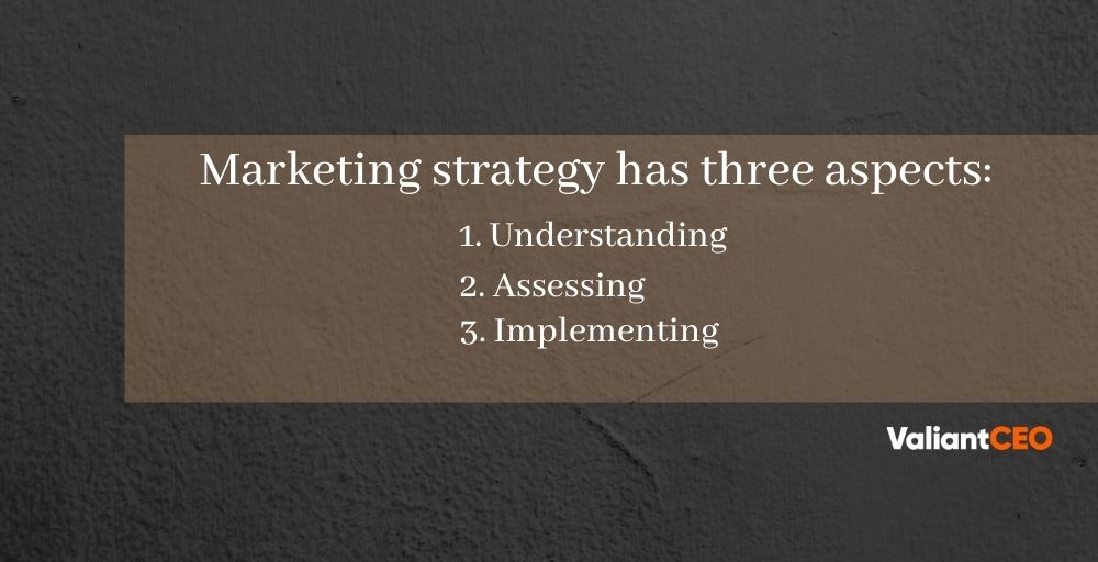 Marketing Strategy Components